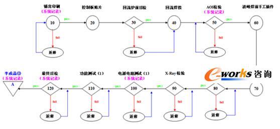 简述系统分析的步骤