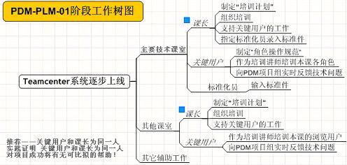 电路 电路图 电子 原理图 496_236