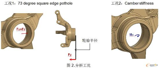 利用知识工程对汽车转向节进行快速有限元非线性结构分析高清图片
