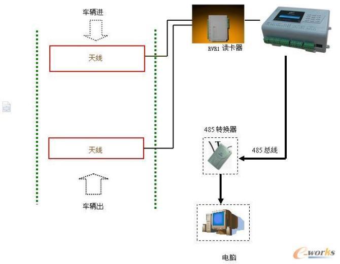一卡通电源与读卡器、磁力锁之间接线详图